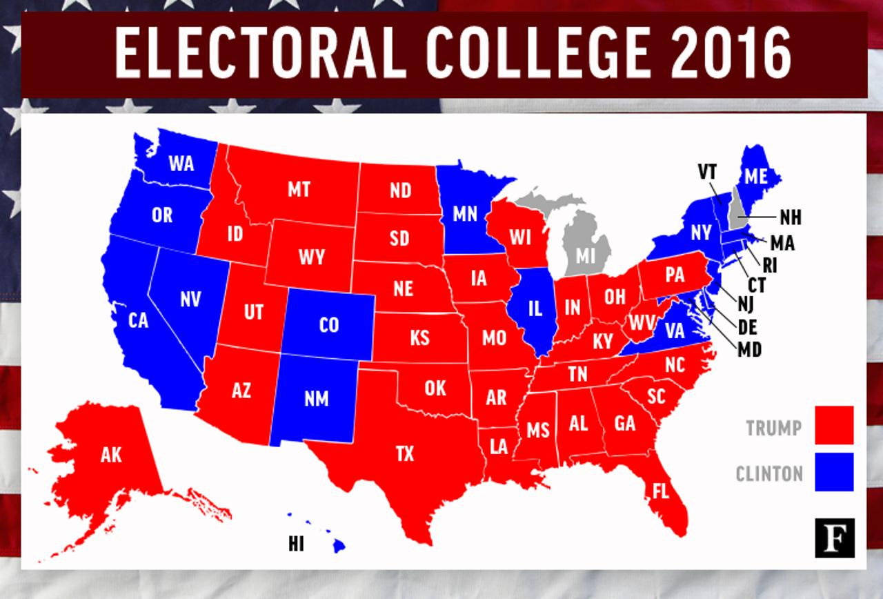 The Electoral College's Big Day